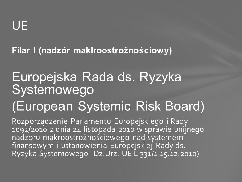 Filar I (nadzór maklroostrożnościowy) Europejska Rada ds. Ryzyka Systemowego (European Systemic Risk Board) Rozporządzenie Parlamentu Europejskiego i