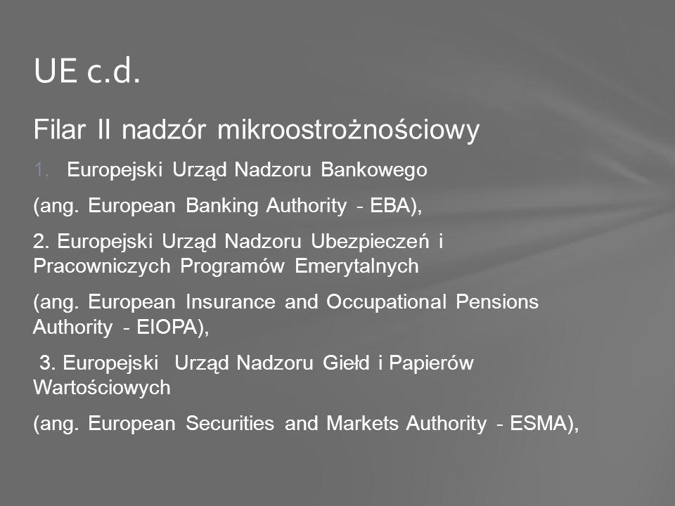 Filar II nadzór mikroostrożnościowy 1.Europejski Urząd Nadzoru Bankowego (ang. European Banking Authority - EBA), 2. Europejski Urząd Nadzoru Ubezpiec
