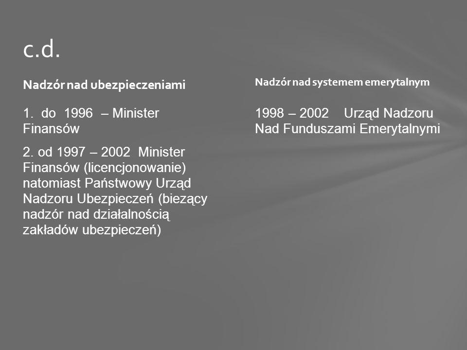 Nadzór nad ubezpieczeniami Nadzór nad systemem emerytalnym 1998 – 2002 Urząd Nadzoru Nad Funduszami Emerytalnymi 1. do 1996 – Minister Finansów 2. od