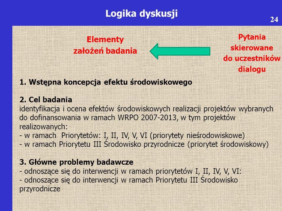 Elementy założeń badania Logika dyskusji Pytania skierowane do uczestników dialogu 24 1.