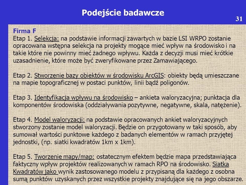 6 Podejście badawcze Firma F Etap 1.