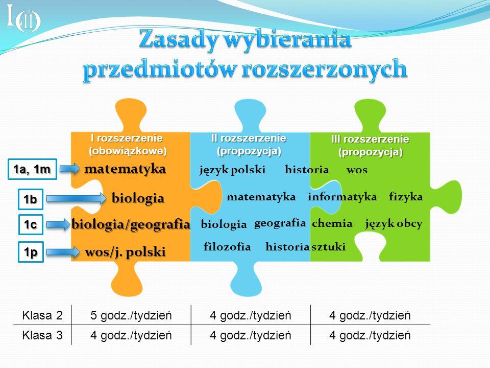 I rozszerzenie (obowiązkowe) II rozszerzenie (propozycja) III rozszerzenie (propozycja) matematyka biologia wos/j.