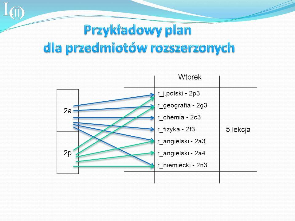 r_j.polski - 2p3 r_geografia - 2g3 r_chemia - 2c3 r_fizyka - 2f3 5 lekcja r_angielski - 2a3 r_angielski - 2a4 r_niemiecki - 2n3 Wtorek 2a 2p