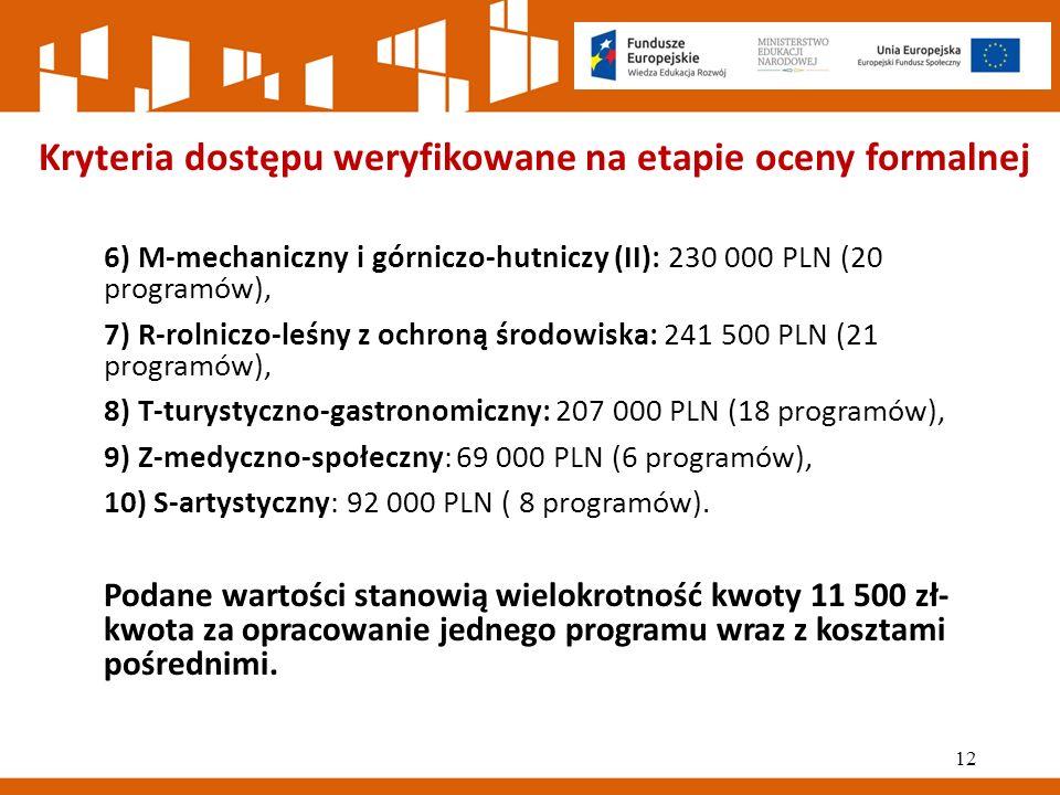 Kryteria dostępu weryfikowane na etapie oceny formalnej 6) M-mechaniczny i górniczo-hutniczy (II): 230 000 PLN (20 programów), 7) R-rolniczo-leśny z ochroną środowiska: 241 500 PLN (21 programów), 8) T-turystyczno-gastronomiczny: 207 000 PLN (18 programów), 9) Z-medyczno-społeczny: 69 000 PLN (6 programów), 10) S-artystyczny: 92 000 PLN ( 8 programów).