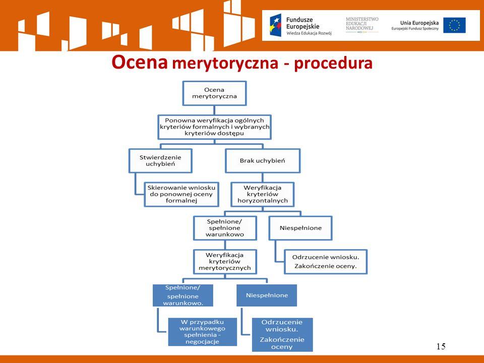 Ocena merytoryczna - procedura 15