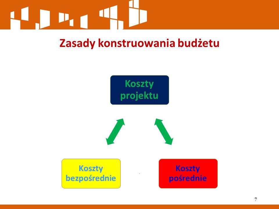 Zasady konstruowania budżetu Koszty projektu Koszty pośrednie Koszty bezpośrednie 7