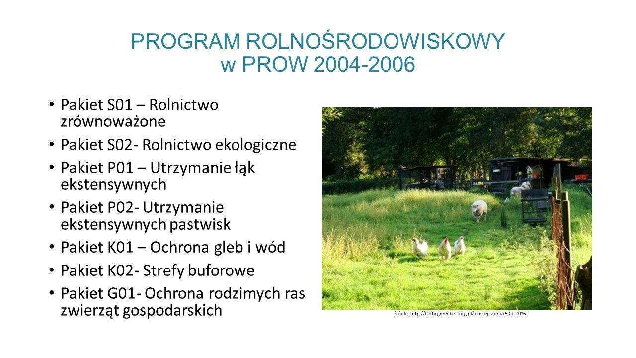 PROGRAM ROLNOŚRODOWISKOWY w PROW 2004-2006 Pakiet S01 – Rolnictwo zrównoważone Pakiet S02- Rolnictwo ekologiczne Pakiet P01 – Utrzymanie łąk ekstensywnych Pakiet P02- Utrzymanie ekstensywnych pastwisk Pakiet K01 – Ochrona gleb i wód Pakiet K02- Strefy buforowe Pakiet G01- Ochrona rodzimych ras zwierząt gospodarskich źródło :http://balticgreenbelt.org.pl/ dostęp z dnia 5.01.2016r.
