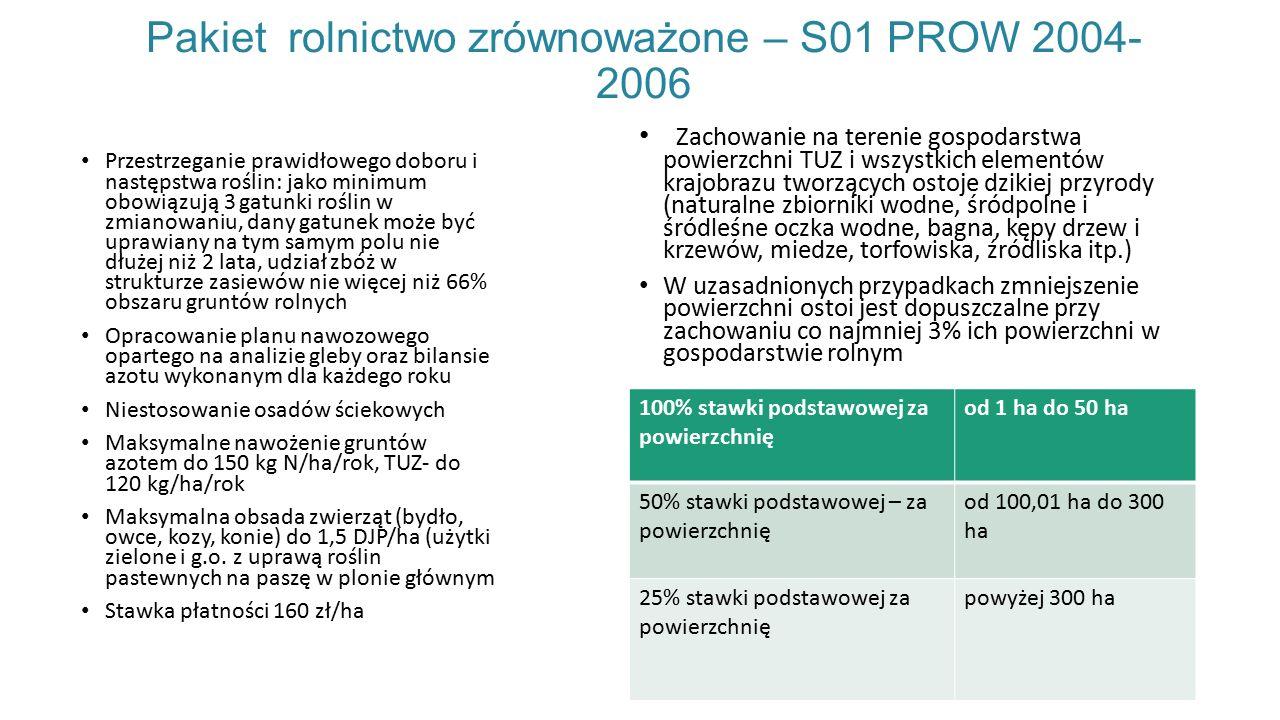 Pakiet rolnictwo zrównoważone – S01 PROW 2004- 2006 Przestrzeganie prawidłowego doboru i następstwa roślin: jako minimum obowiązują 3 gatunki roślin w zmianowaniu, dany gatunek może być uprawiany na tym samym polu nie dłużej niż 2 lata, udział zbóż w strukturze zasiewów nie więcej niż 66% obszaru gruntów rolnych Opracowanie planu nawozowego opartego na analizie gleby oraz bilansie azotu wykonanym dla każdego roku Niestosowanie osadów ściekowych Maksymalne nawożenie gruntów azotem do 150 kg N/ha/rok, TUZ- do 120 kg/ha/rok Maksymalna obsada zwierząt (bydło, owce, kozy, konie) do 1,5 DJP/ha (użytki zielone i g.o.