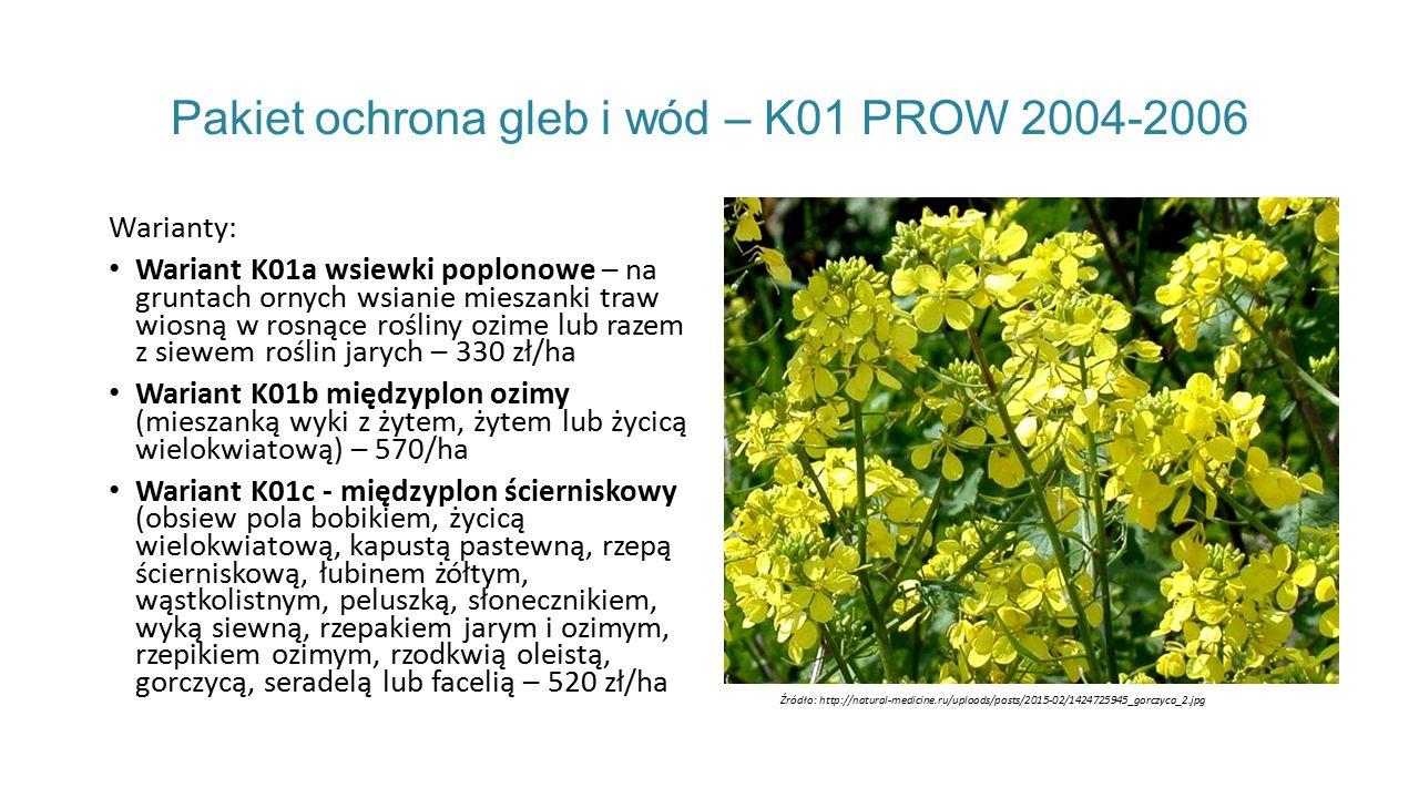 Pakiet ochrona gleb i wód – K01 PROW 2004-2006 Warianty: Wariant K01a wsiewki poplonowe – na gruntach ornych wsianie mieszanki traw wiosną w rosnące rośliny ozime lub razem z siewem roślin jarych – 330 zł/ha Wariant K01b międzyplon ozimy (mieszanką wyki z żytem, żytem lub życicą wielokwiatową) – 570/ha Wariant K01c - międzyplon ścierniskowy (obsiew pola bobikiem, życicą wielokwiatową, kapustą pastewną, rzepą ścierniskową, łubinem żółtym, wąstkolistnym, peluszką, słonecznikiem, wyką siewną, rzepakiem jarym i ozimym, rzepikiem ozimym, rzodkwią oleistą, gorczycą, seradelą lub facelią – 520 zł/ha Źródło: http://natural-medicine.ru/uploads/posts/2015-02/1424725945_gorczyca_2.jpg