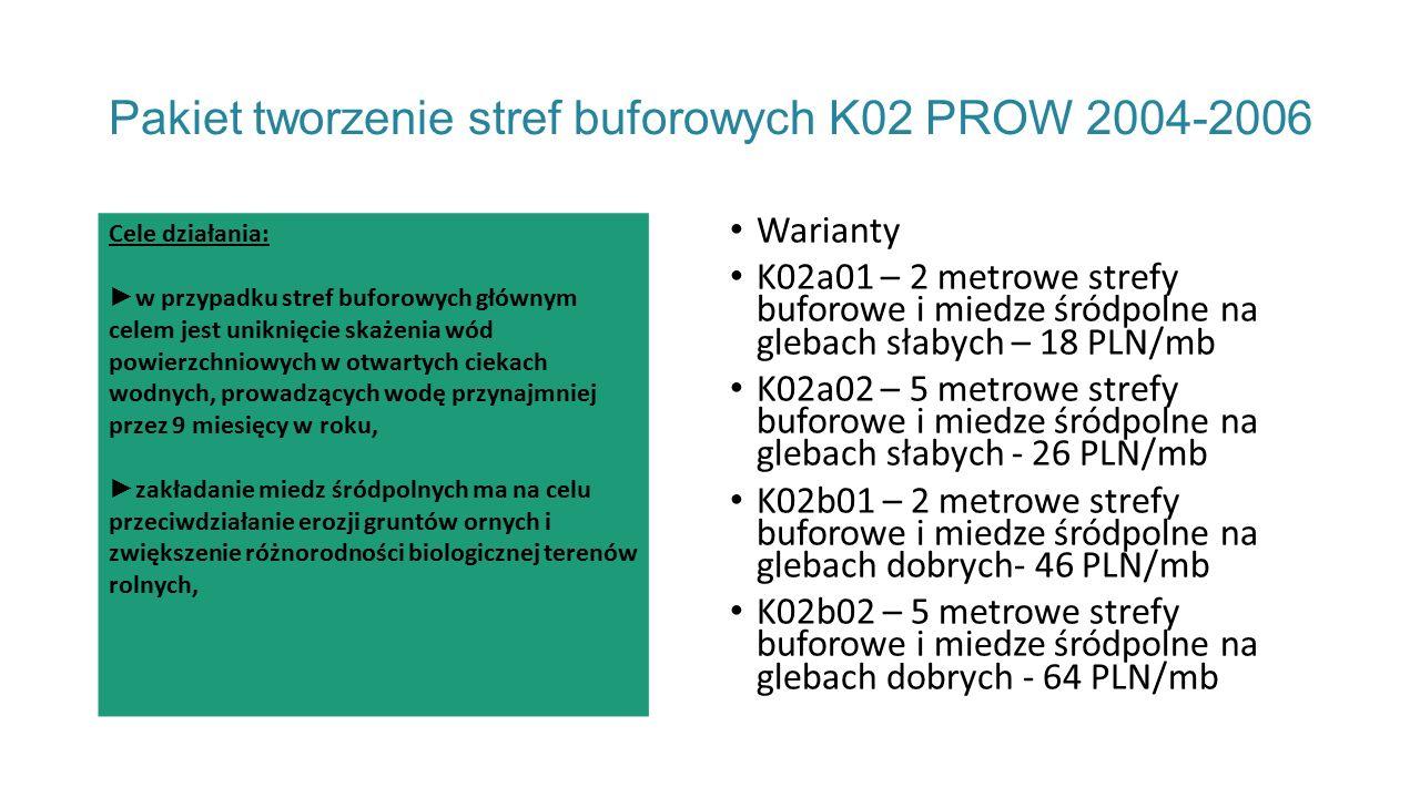 Pakiet tworzenie stref buforowych K02 PROW 2004-2006 Warianty K02a01 – 2 metrowe strefy buforowe i miedze śródpolne na glebach słabych – 18 PLN/mb K02a02 – 5 metrowe strefy buforowe i miedze śródpolne na glebach słabych - 26 PLN/mb K02b01 – 2 metrowe strefy buforowe i miedze śródpolne na glebach dobrych- 46 PLN/mb K02b02 – 5 metrowe strefy buforowe i miedze śródpolne na glebach dobrych - 64 PLN/mb Cele działania: ► w przypadku stref buforowych głównym celem jest uniknięcie skażenia wód powierzchniowych w otwartych ciekach wodnych, prowadzących wodę przynajmniej przez 9 miesięcy w roku, ► zakładanie miedz śródpolnych ma na celu przeciwdziałanie erozji gruntów ornych i zwiększenie różnorodności biologicznej terenów rolnych,