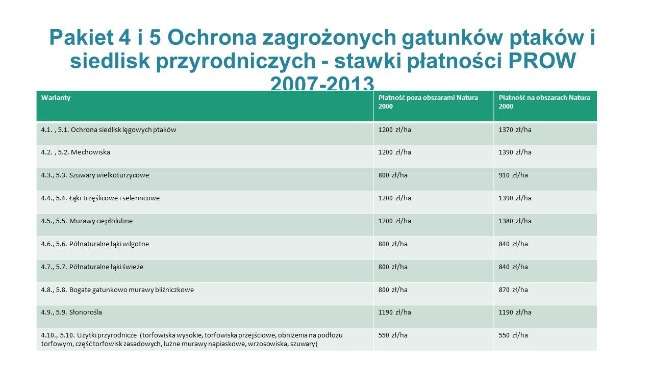 Pakiet 4 i 5 Ochrona zagrożonych gatunków ptaków i siedlisk przyrodniczych - stawki płatności PROW 2007-2013 WariantyPłatność poza obszarami Natura 2000 Płatność na obszarach Natura 2000 4.1., 5.1.
