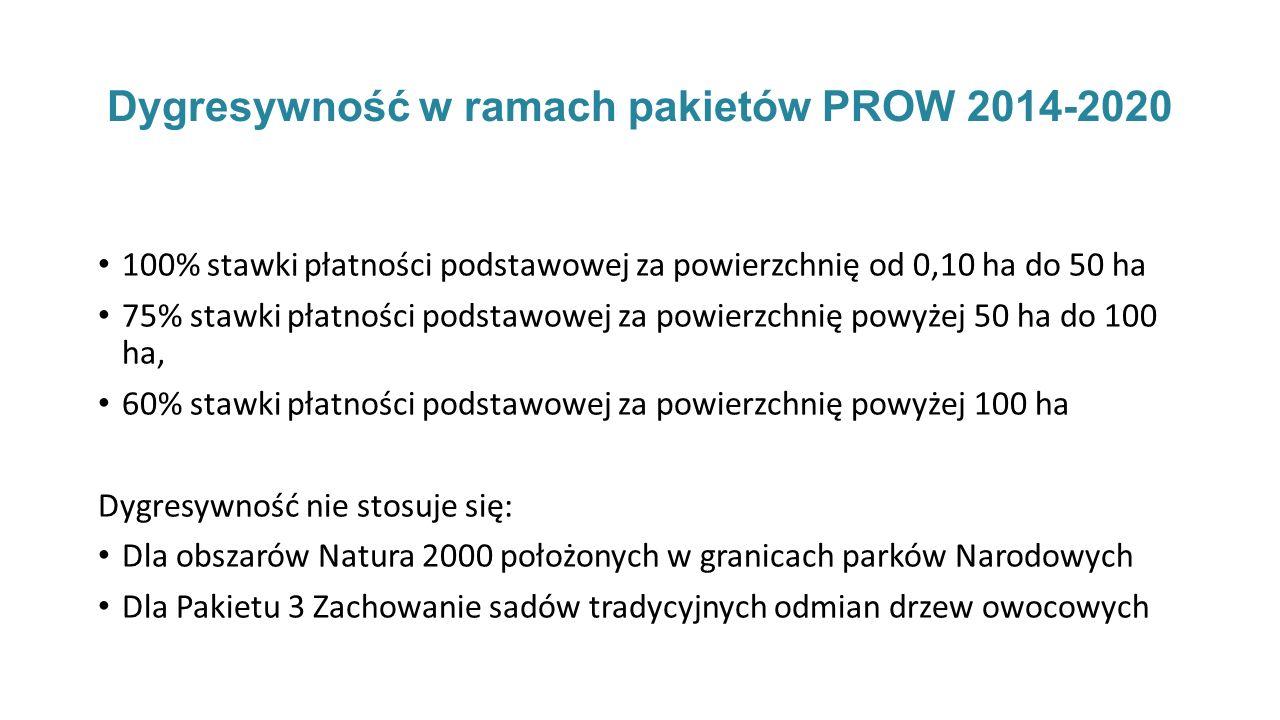 Dygresywność w ramach pakietów PROW 2014-2020 100% stawki płatności podstawowej za powierzchnię od 0,10 ha do 50 ha 75% stawki płatności podstawowej za powierzchnię powyżej 50 ha do 100 ha, 60% stawki płatności podstawowej za powierzchnię powyżej 100 ha Dygresywność nie stosuje się: Dla obszarów Natura 2000 położonych w granicach parków Narodowych Dla Pakietu 3 Zachowanie sadów tradycyjnych odmian drzew owocowych