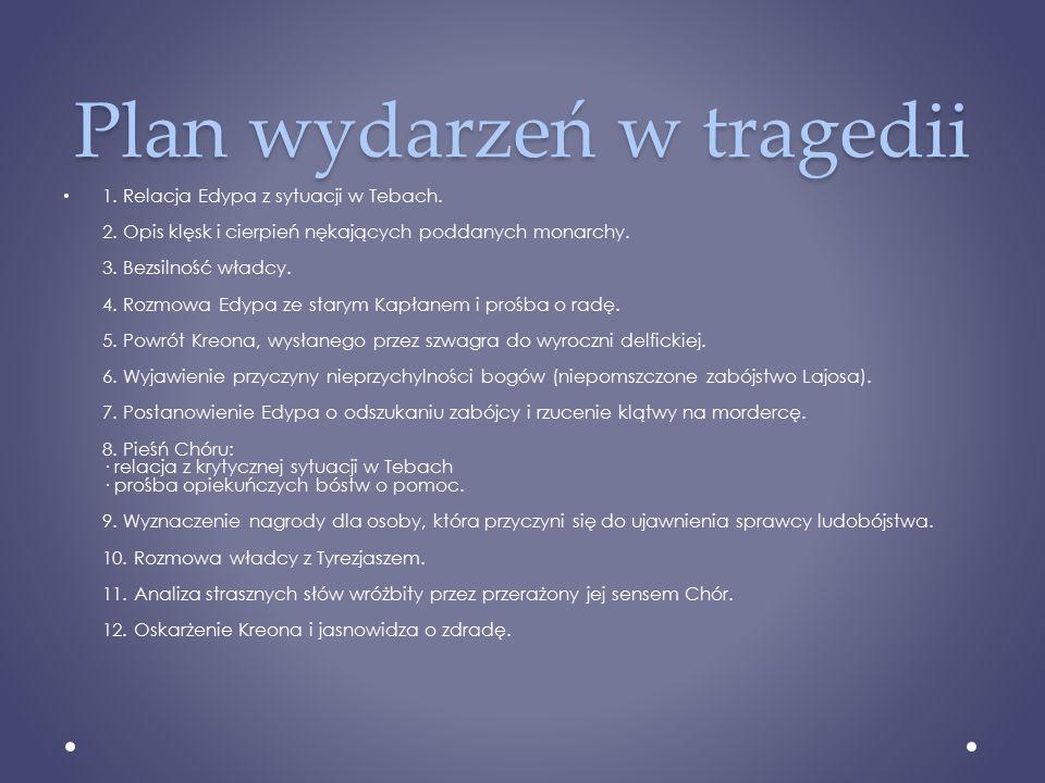 Plan wydarzeń w tragedii 13.Wymiana zdań między Tyrezjaszem a monarchą.