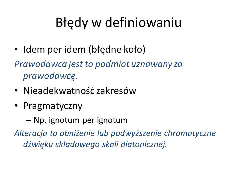 Błędy w definiowaniu Idem per idem (błędne koło) Prawodawca jest to podmiot uznawany za prawodawcę.