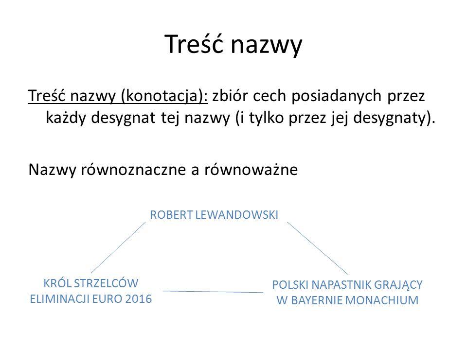 Treść nazwy Treść nazwy (konotacja): zbiór cech posiadanych przez każdy desygnat tej nazwy (i tylko przez jej desygnaty).