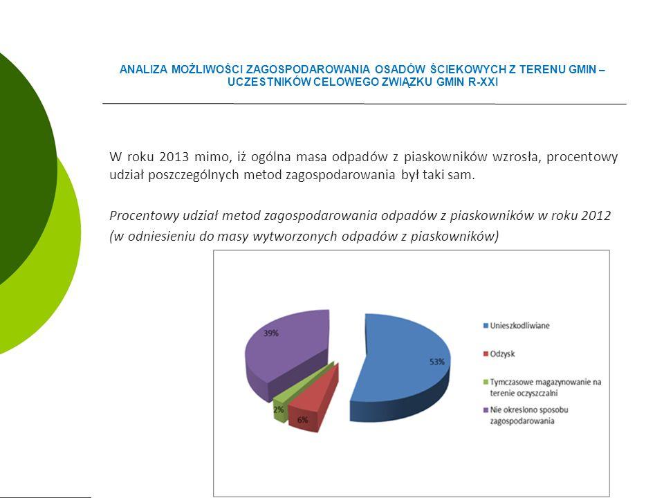 W roku 2013 mimo, iż ogólna masa odpadów z piaskowników wzrosła, procentowy udział poszczególnych metod zagospodarowania był taki sam.