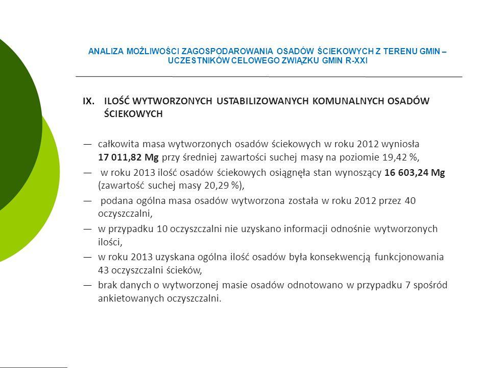 IX.ILOŚĆ WYTWORZONYCH USTABILIZOWANYCH KOMUNALNYCH OSADÓW ŚCIEKOWYCH ―całkowita masa wytworzonych osadów ściekowych w roku 2012 wyniosła 17 011,82 Mg przy średniej zawartości suchej masy na poziomie 19,42 %, ― w roku 2013 ilość osadów ściekowych osiągnęła stan wynoszący 16 603,24 Mg (zawartość suchej masy 20,29 %), ― podana ogólna masa osadów wytworzona została w roku 2012 przez 40 oczyszczalni, ―w przypadku 10 oczyszczalni nie uzyskano informacji odnośnie wytworzonych ilości, ―w roku 2013 uzyskana ogólna ilość osadów była konsekwencją funkcjonowania 43 oczyszczalni ścieków, ―brak danych o wytworzonej masie osadów odnotowano w przypadku 7 spośród ankietowanych oczyszczalni.
