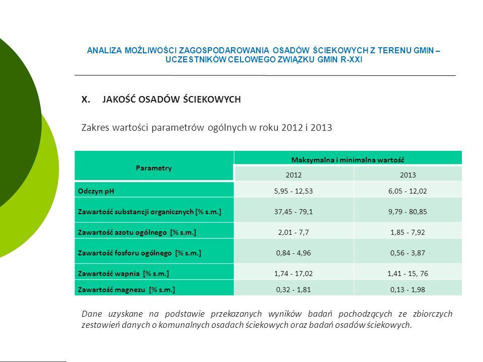 X.JAKOŚĆ OSADÓW ŚCIEKOWYCH Zakres wartości parametrów ogólnych w roku 2012 i 2013 Dane uzyskane na podstawie przekazanych wyników badań pochodzących ze zbiorczych zestawień danych o komunalnych osadach ściekowych oraz badań osadów ściekowych.