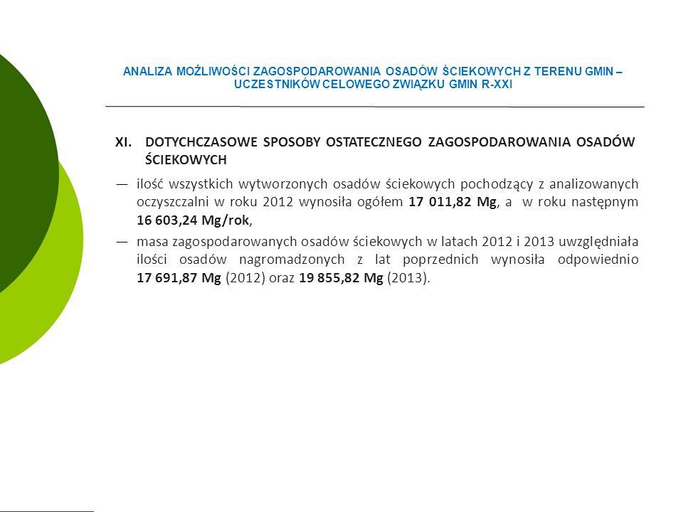 XI.DOTYCHCZASOWE SPOSOBY OSTATECZNEGO ZAGOSPODAROWANIA OSADÓW ŚCIEKOWYCH ―ilość wszystkich wytworzonych osadów ściekowych pochodzący z analizowanych oczyszczalni w roku 2012 wynosiła ogółem 17 011,82 Mg, a w roku następnym 16 603,24 Mg/rok, ―masa zagospodarowanych osadów ściekowych w latach 2012 i 2013 uwzględniała ilości osadów nagromadzonych z lat poprzednich wynosiła odpowiednio 17 691,87 Mg (2012) oraz 19 855,82 Mg (2013).