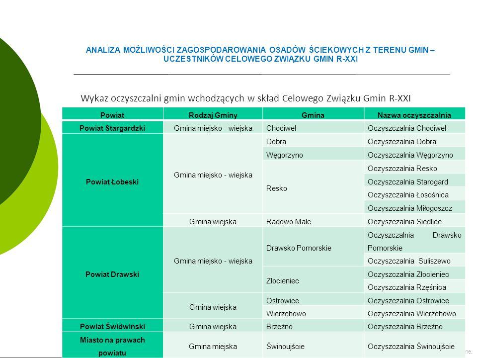 Wykaz oczyszczalni gmin wchodzących w skład Celowego Związku Gmin R-XXI ANALIZA MOŻLIWOŚCI ZAGOSPODAROWANIA OSADÓW ŚCIEKOWYCH Z TERENU GMIN – UCZESTNIKÓW CELOWEGO ZWIĄZKU GMIN R-XXI Kopiowanie i rozpowszechnianie bez zgody zabronione.