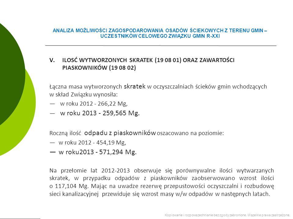 V.ILOSĆ WYTWORZONYCH SKRATEK (19 08 01) ORAZ ZAWARTOŚCI PIASKOWNIKÓW (19 08 02) Łączna masa wytworzonych skratek w oczyszczalniach ścieków gmin wchodzących w skład Związku wynosiła: ― w roku 2012 - 266,22 Mg, ― w roku 2013 - 259,565 Mg.