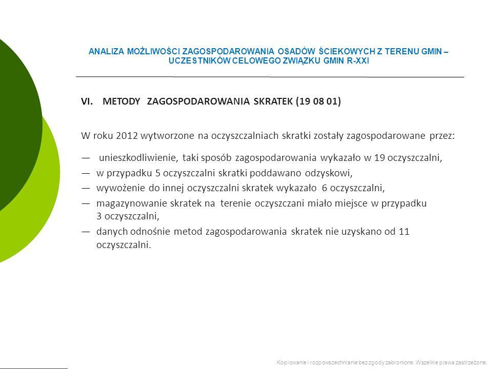 VI.METODY ZAGOSPODAROWANIA SKRATEK (19 08 01) W roku 2012 wytworzone na oczyszczalniach skratki zostały zagospodarowane przez: ― unieszkodliwienie, taki sposób zagospodarowania wykazało w 19 oczyszczalni, ―w przypadku 5 oczyszczalni skratki poddawano odzyskowi, ―wywożenie do innej oczyszczalni skratek wykazało 6 oczyszczalni, ―magazynowanie skratek na terenie oczyszczani miało miejsce w przypadku 3 oczyszczalni, ―danych odnośnie metod zagospodarowania skratek nie uzyskano od 11 oczyszczalni.