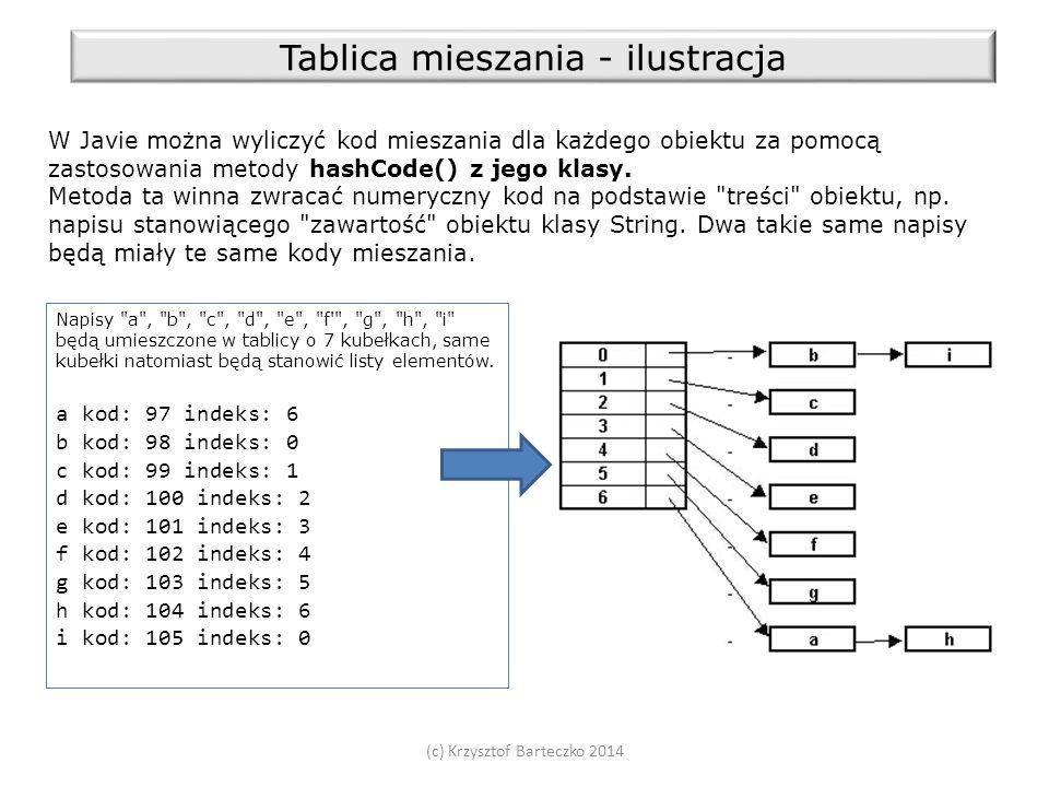 (c) Krzysztof Barteczko 2014 Tablica mieszania - ilustracja W Javie można wyliczyć kod mieszania dla każdego obiektu za pomocą zastosowania metody hashCode() z jego klasy.