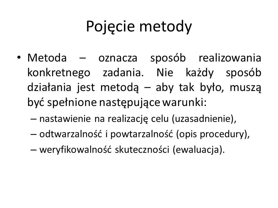 Pojęcie metody Metoda – oznacza sposób realizowania konkretnego zadania. Nie każdy sposób działania jest metodą – aby tak było, muszą być spełnione na