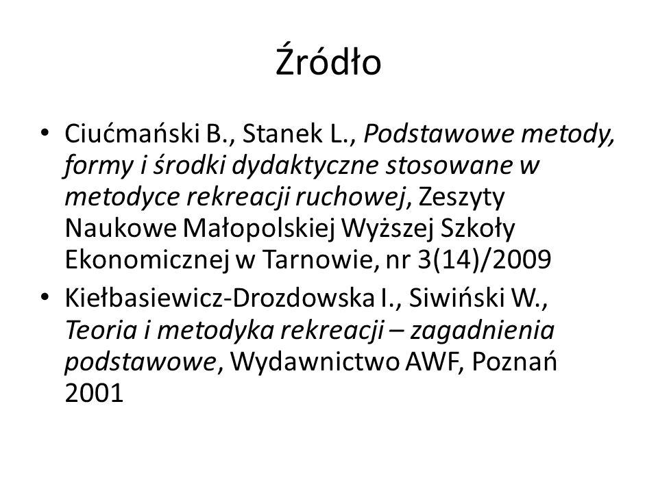 Źródło Ciućmański B., Stanek L., Podstawowe metody, formy i środki dydaktyczne stosowane w metodyce rekreacji ruchowej, Zeszyty Naukowe Małopolskiej W