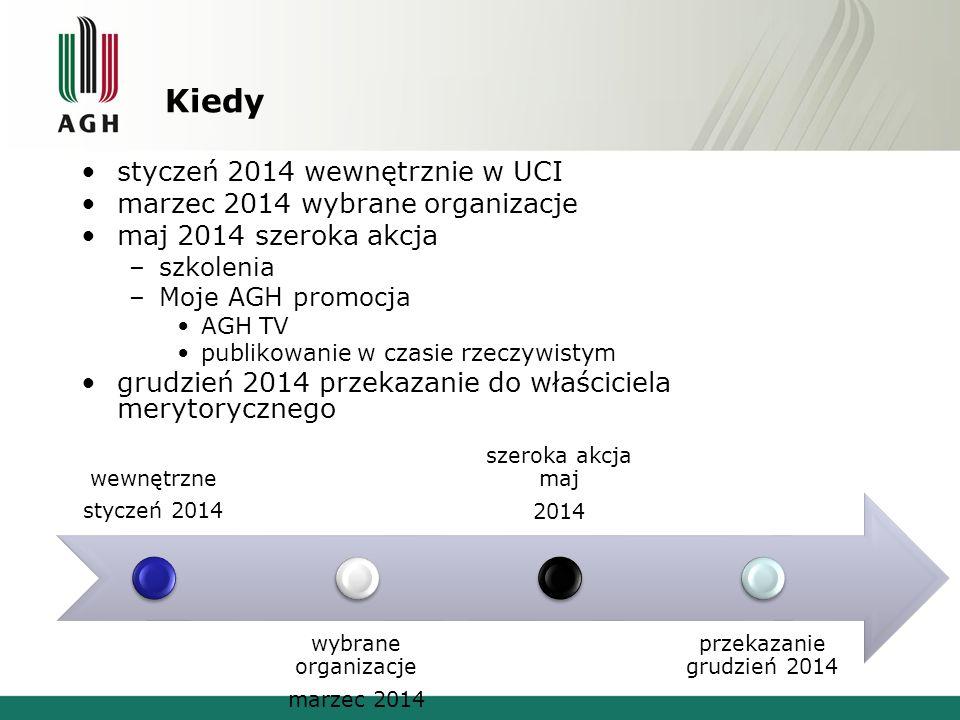 Kiedy styczeń 2014 wewnętrznie w UCI marzec 2014 wybrane organizacje maj 2014 szeroka akcja –szkolenia –Moje AGH promocja AGH TV publikowanie w czasie