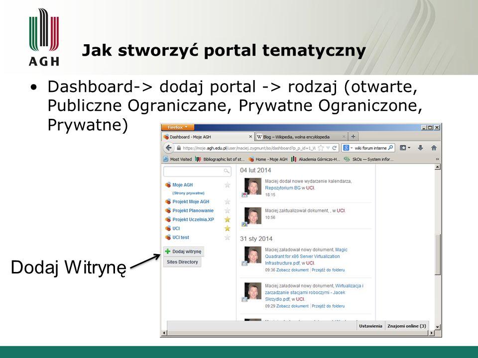 Jak stworzyć portal tematyczny Dashboard-> dodaj portal -> rodzaj (otwarte, Publiczne Ograniczane, Prywatne Ograniczone, Prywatne) Dodaj Witrynę