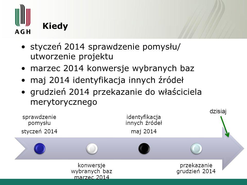 Kiedy styczeń 2014 sprawdzenie pomysłu/ utworzenie projektu marzec 2014 konwersje wybranych baz maj 2014 identyfikacja innych źródeł grudzień 2014 prz