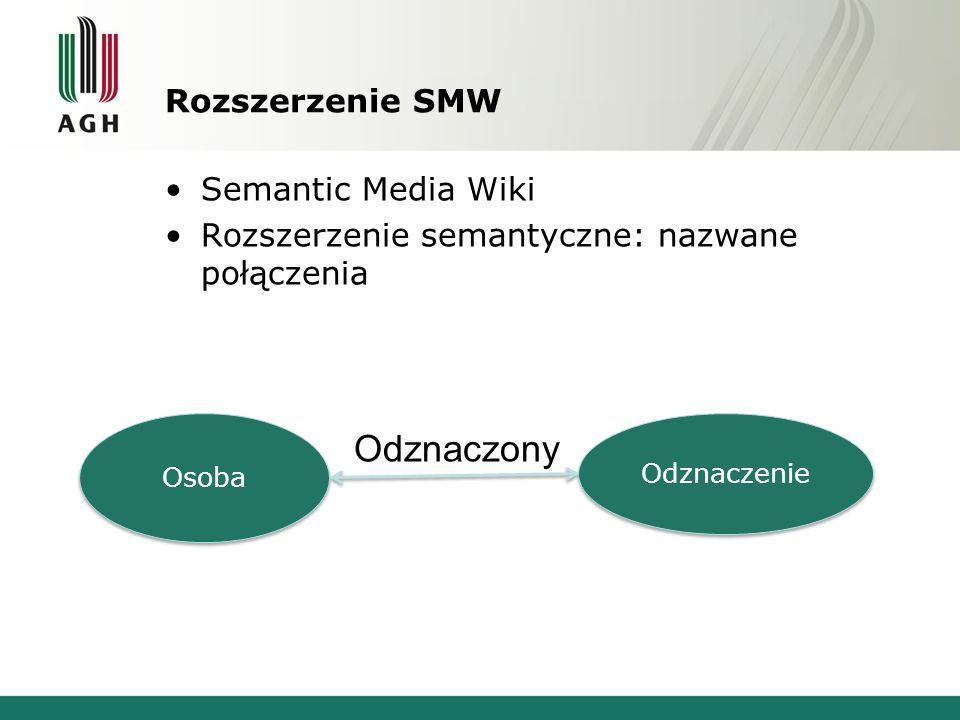 Rozszerzenie SMW Semantic Media Wiki Rozszerzenie semantyczne: nazwane połączenia Osoba Odznaczenie Odznaczony