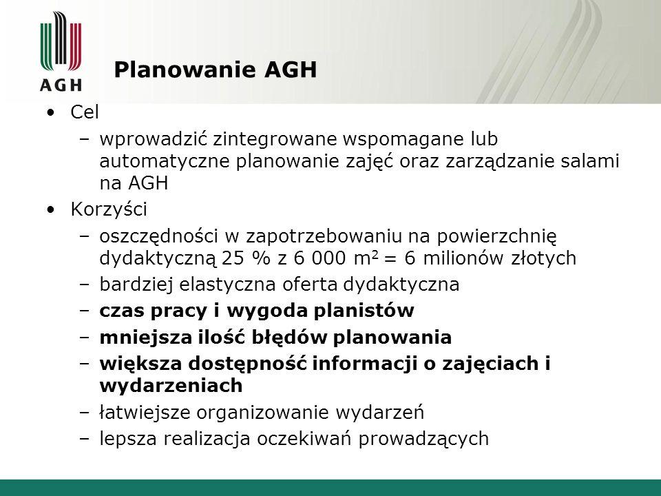 Planowanie AGH Cel –wprowadzić zintegrowane wspomagane lub automatyczne planowanie zajęć oraz zarządzanie salami na AGH Korzyści –oszczędności w zapotrzebowaniu na powierzchnię dydaktyczną 25 % z 6 000 m 2 = 6 milionów złotych –bardziej elastyczna oferta dydaktyczna –czas pracy i wygoda planistów –mniejsza ilość błędów planowania –większa dostępność informacji o zajęciach i wydarzeniach –łatwiejsze organizowanie wydarzeń –lepsza realizacja oczekiwań prowadzących