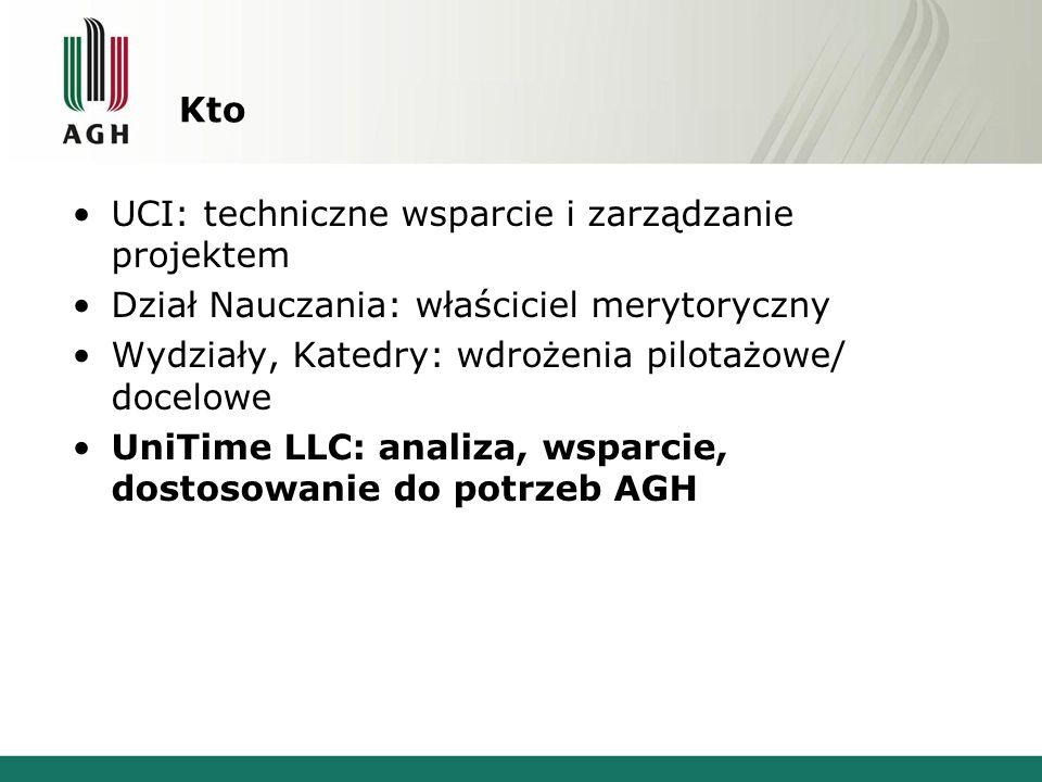 Kto UCI: techniczne wsparcie i zarządzanie projektem Dział Nauczania: właściciel merytoryczny Wydziały, Katedry: wdrożenia pilotażowe/ docelowe UniTim
