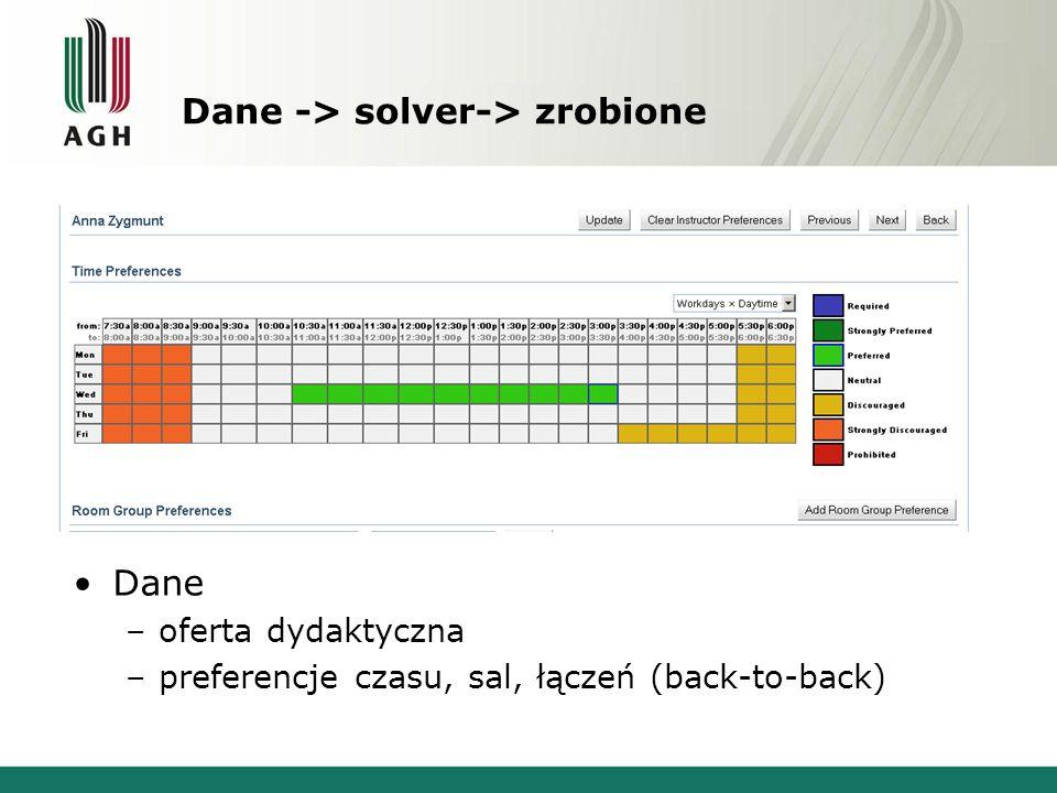 Dane -> solver-> zrobione Dane –oferta dydaktyczna –preferencje czasu, sal, łączeń (back-to-back)
