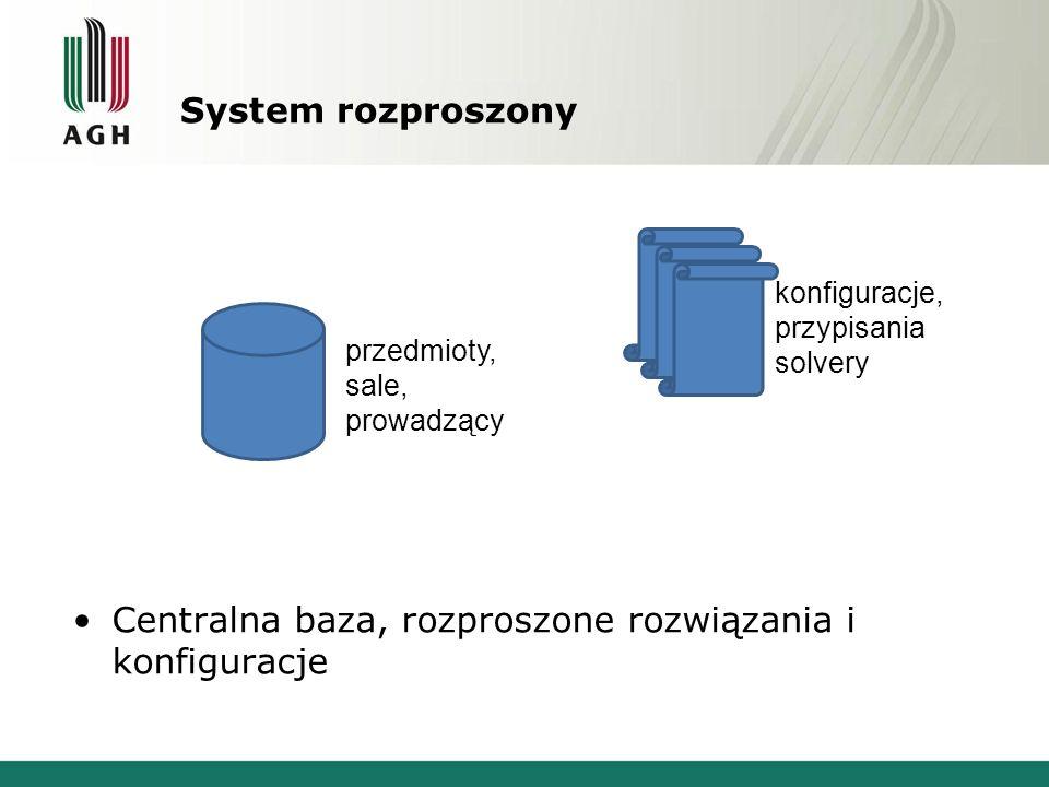 System rozproszony Centralna baza, rozproszone rozwiązania i konfiguracje przedmioty, sale, prowadzący konfiguracje, przypisania solvery