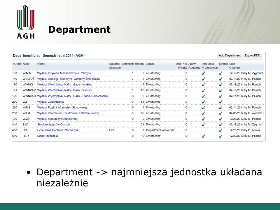 Department Department -> najmniejsza jednostka układana niezależnie