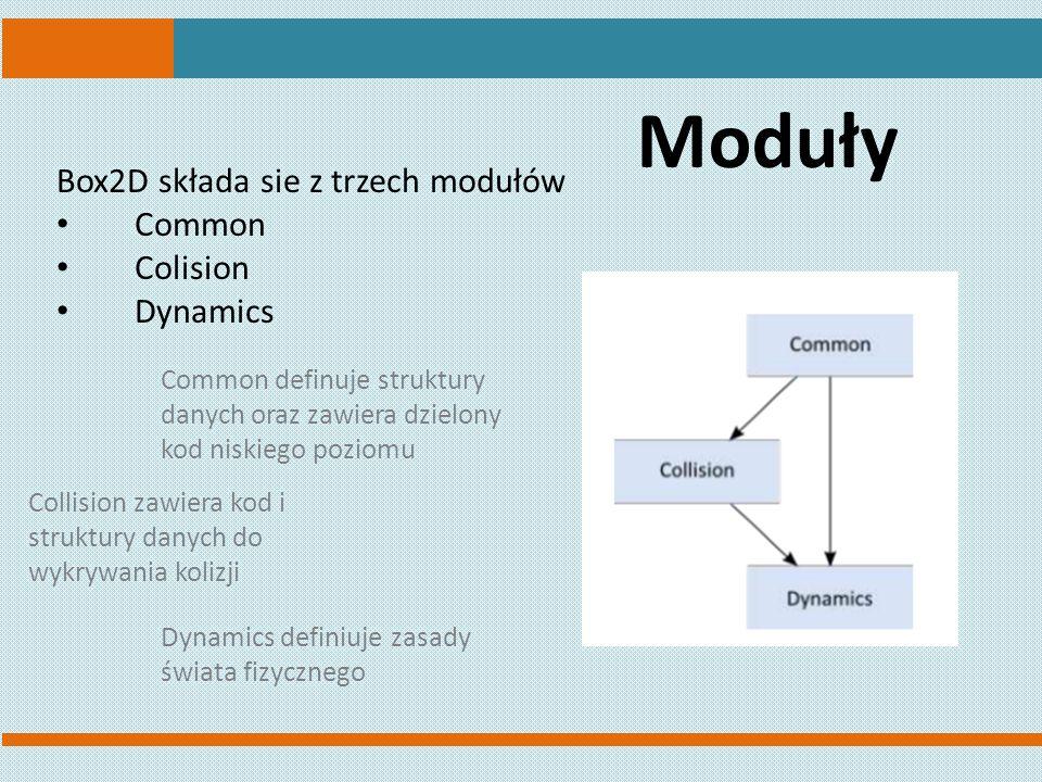 Moduły Box2D składa sie z trzech modułów Common Colision Dynamics Common definuje struktury danych oraz zawiera dzielony kod niskiego poziomu Collision zawiera kod i struktury danych do wykrywania kolizji Dynamics definiuje zasady świata fizycznego