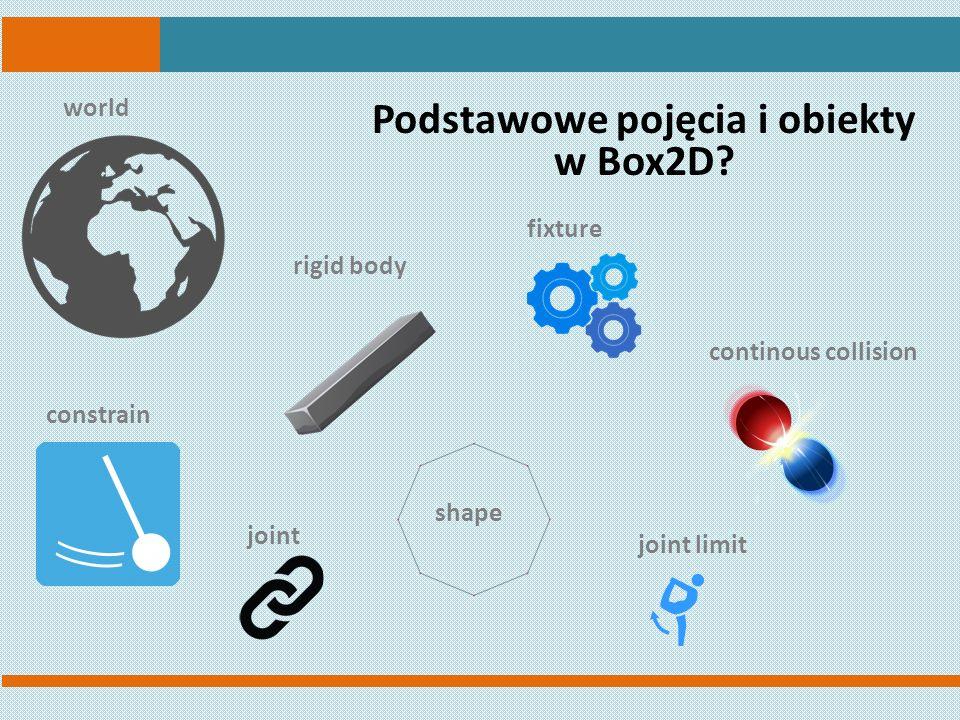 Podstawowe pojęcia i obiekty w Box2D.