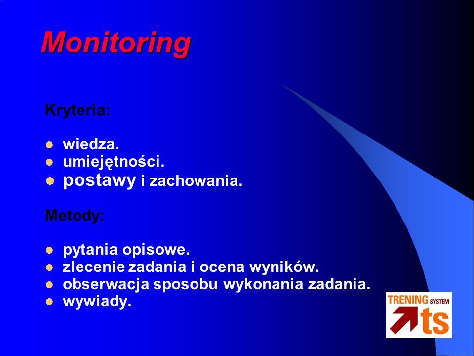 Monitoring Kryteria: wiedza. umiejętności. postawy i zachowania.