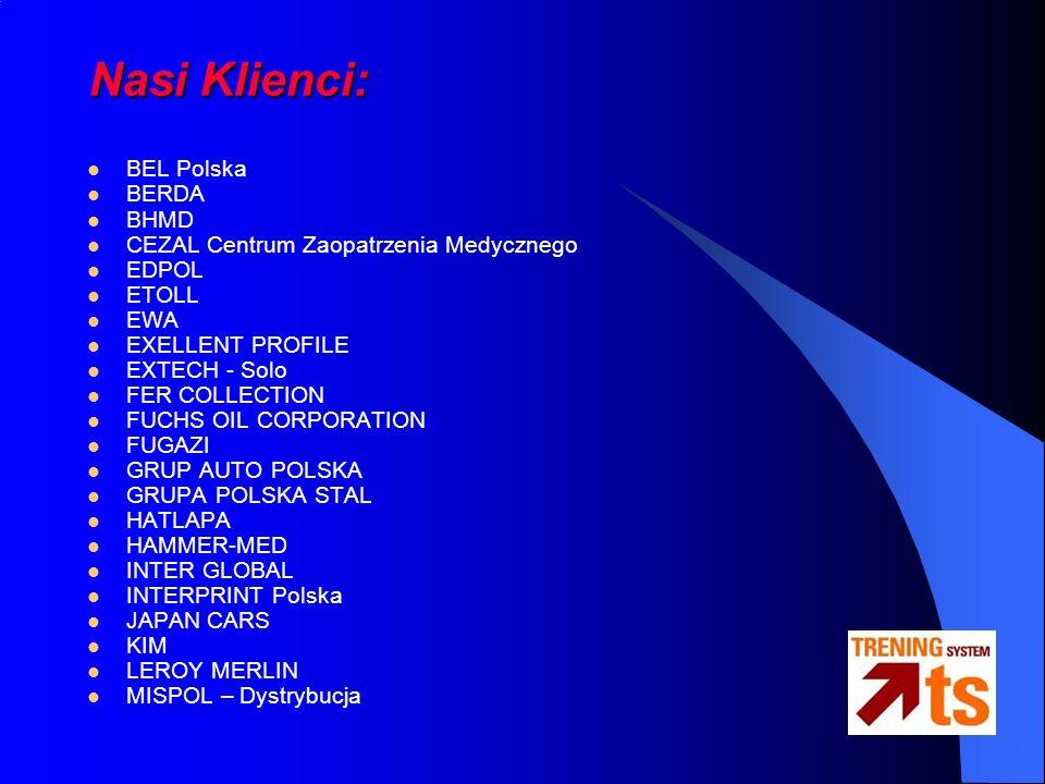 Nasi Klienci: BEL Polska BERDA BHMD CEZAL Centrum Zaopatrzenia Medycznego EDPOL ETOLL EWA EXELLENT PROFILE EXTECH - Solo FER COLLECTION FUCHS OIL CORPORATION FUGAZI GRUP AUTO POLSKA GRUPA POLSKA STAL HATLAPA HAMMER-MED INTER GLOBAL INTERPRINT Polska JAPAN CARS KIM LEROY MERLIN MISPOL – Dystrybucja