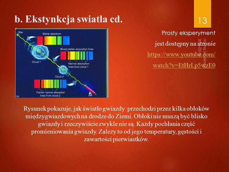 b. Ekstynkcja swiatla cd.