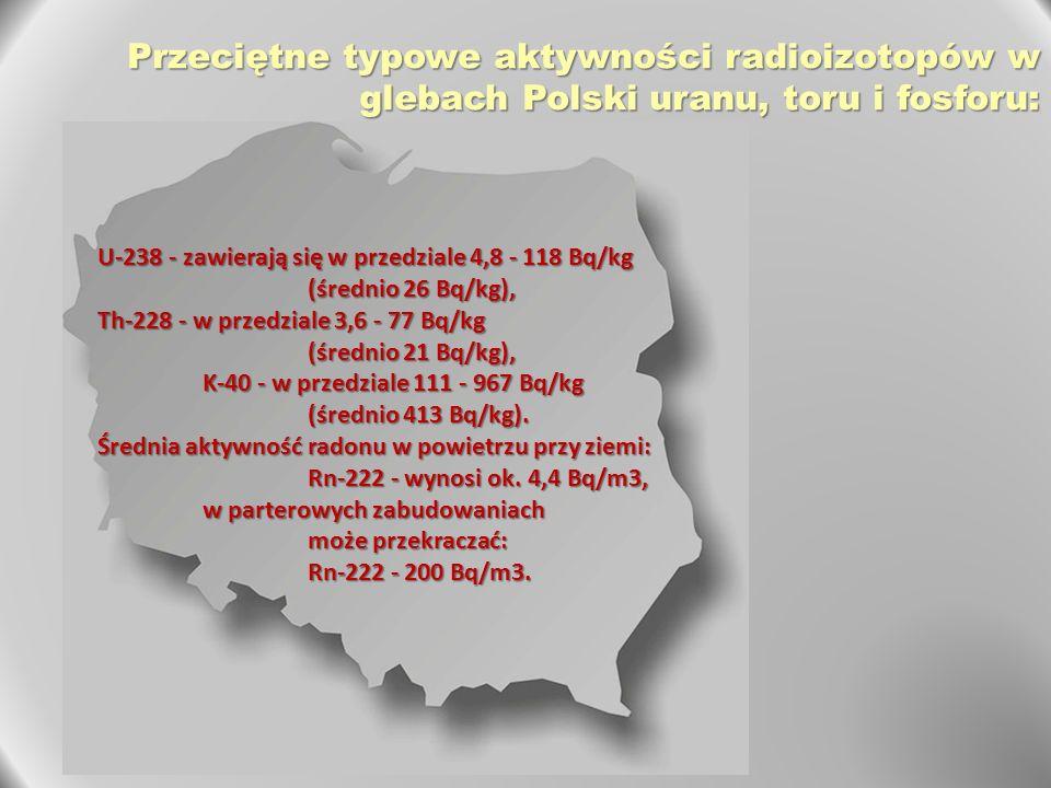 U-238 - zawierają się w przedziale 4,8 - 118 Bq/kg (średnio 26 Bq/kg), Th-228 - w przedziale 3,6 - 77 Bq/kg (średnio 21 Bq/kg), K-40 - w przedziale 11