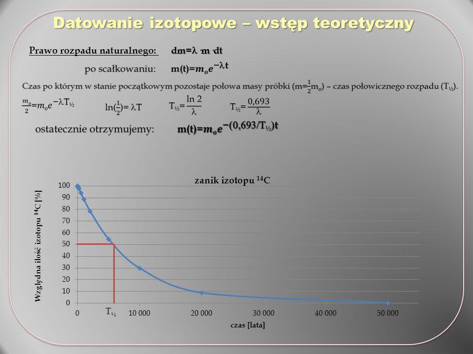 dm= ·m·dt Prawo rozpadu naturalnego: dm= ·m·dt Datowanie izotopowe – wstęp teoretyczny