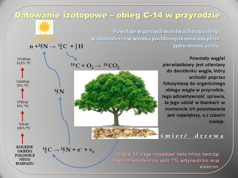 n + 14 7 N → 14 6 C + 1 1 H Powstaje w górnych warstwach troposfery i w stratosferze w wyniku pochłonięcia neutonu przez jądro atomu azotu. 14 C + O 2