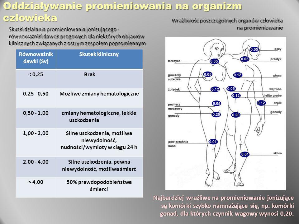 Najbardziej wrażliwe na promieniowanie jonizujące są komórki szybko namnażające się, np. komórki gonad, dla których czynnik wagowy wynosi 0,20. Oddzia