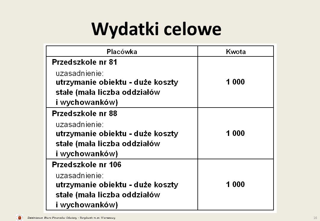 Dzielnicowe Biuro Finansów Oświaty - Targówek m.st. Warszawy 16 Wydatki celowe