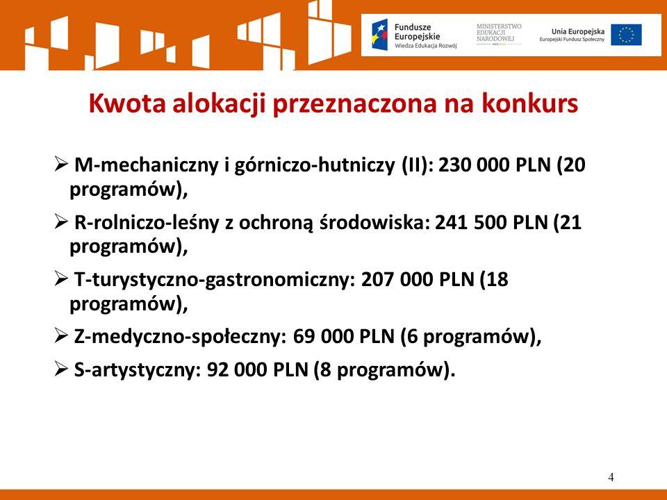 Kwota alokacji przeznaczona na konkurs Maksymalna wartość projektu musi być zgodna z wysokością środków przeznaczonych na dany obszar kształcenia zawodowego.