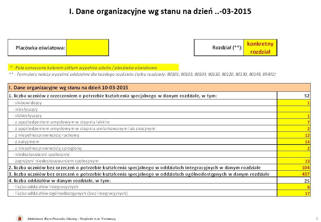 Dzielnicowe Biuro Finansów Oświaty - Targówek m.st. Warszawy I. Dane organizacyjne wg stanu na dzień..-03-2015 6